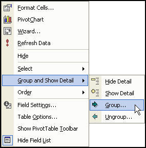 pivot_table_group_details