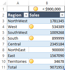 conditional-format-sales_list